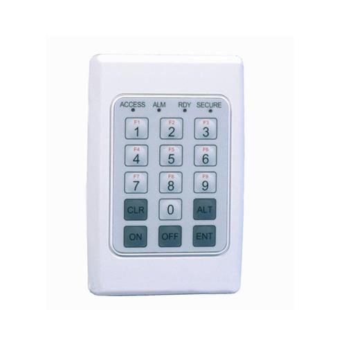 Access Control Intruder Detection